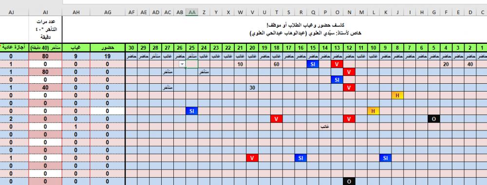 كشــف حضور وغياب الطلاب أو موظف إكسل Excel خاص سي دي العلوي منتدى الاكسيل Excel أوفيسنا
