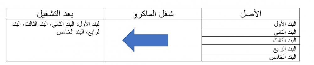 WordMergeTableWcomma.jpg.287b3471692b904f1b0673f78426b0a6.jpg